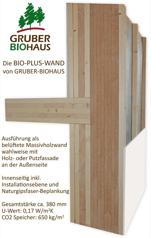 das neue plus von gruber biohaus die bio plus wand. Black Bedroom Furniture Sets. Home Design Ideas